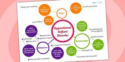 The Cause of Oppositional Defiant Disorder